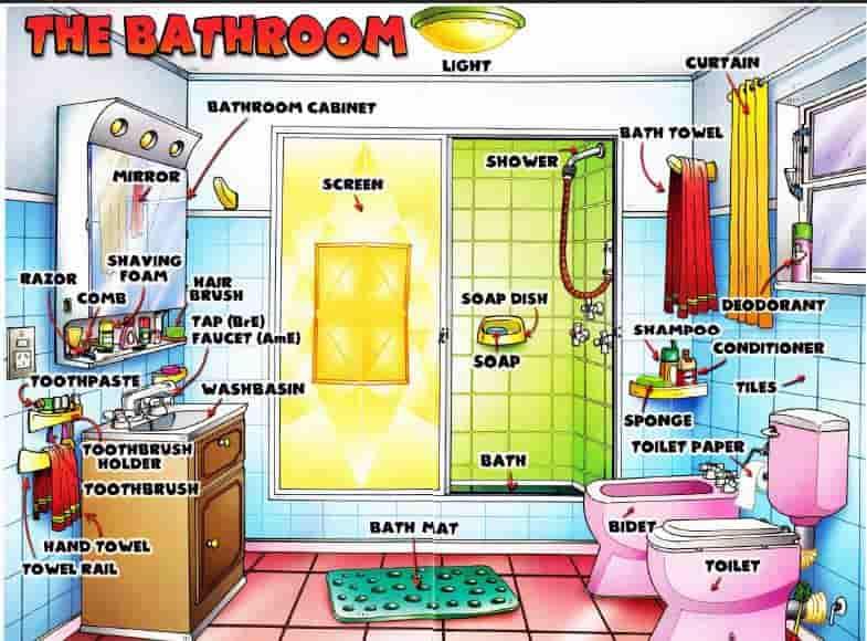 bathroom-vocabulary-item-names